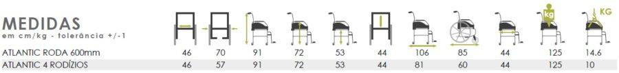 cadeira de banho sanitaria atlantic medidas