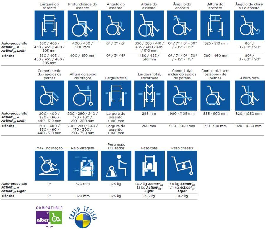 cadeira de rodas manual Action3 NG medidas