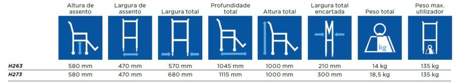 cadeira de banho lima invacare medidas