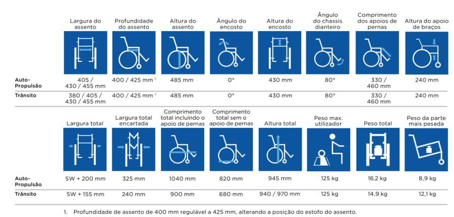 cadeira de rodas action2 ng medidas
