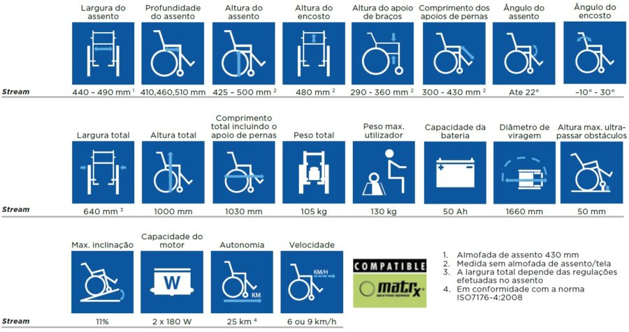 cadeira de rodas electrica stream invacare