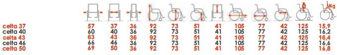 cadeira de rodas celta orthos xxi medidas